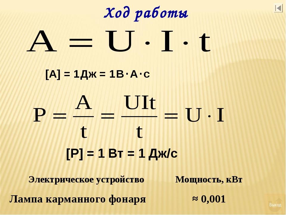 Ход работы Выход [P] = 1 Вт = 1 Дж/с [A] = 1 Дж = 1 В · А · с Электрическое у...