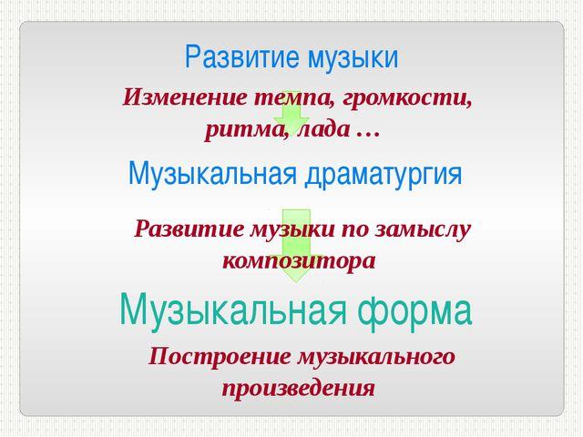 Развитие музыки Музыкальная драматургия Музыкальная форма Изменение темпа, гр...