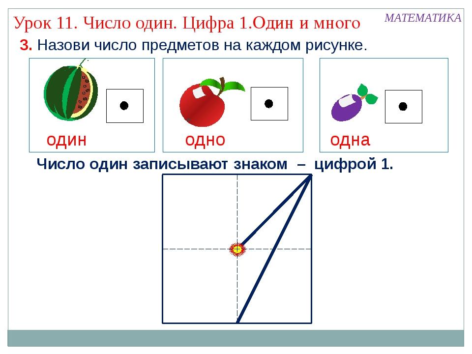 3. Назови число предметов на каждом рисунке. один одно одна МАТЕМАТИКА Урок...