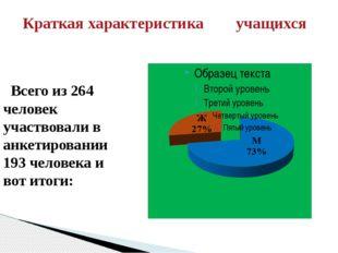 Краткая характеристика учащихся Всего из 264 человек участвовали в анкетирова