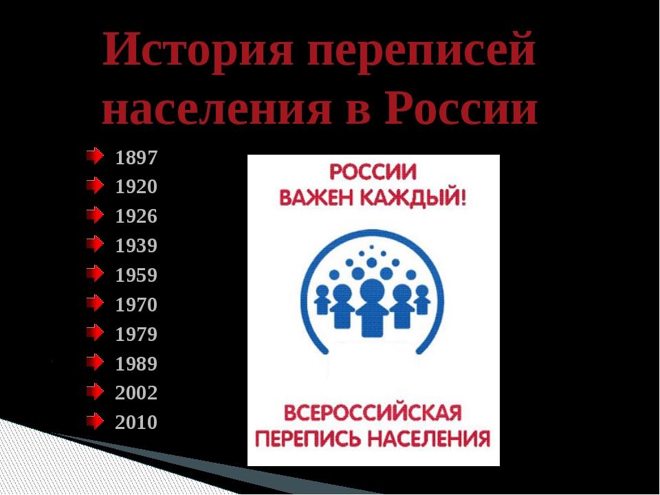 История переписей населения в России 1897 1920 1926 1939 1959 1970 1979 1989...