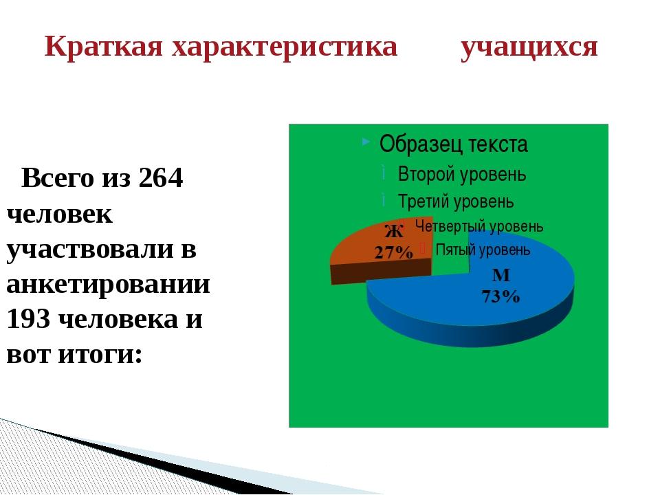 Краткая характеристика учащихся Всего из 264 человек участвовали в анкетирова...