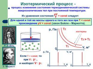 Изотермический процесс - Р. Бойль Э. Мариотт Если T = const, то при V↓ p↑, и