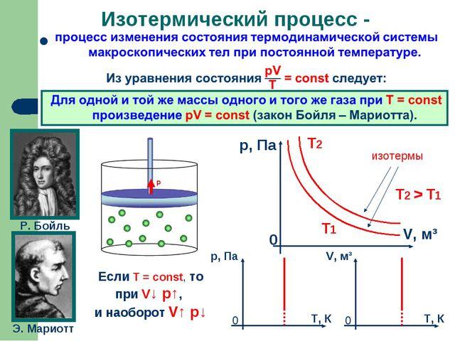 Изотермический процесс - Р. Бойль Э. Мариотт Если T = const, то при V↓ p↑, и...