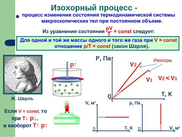 Изохорный процесс - Ж. Шарль Если V = const, то при Т↓ p↓, и наоборот T↑ p↑ И...