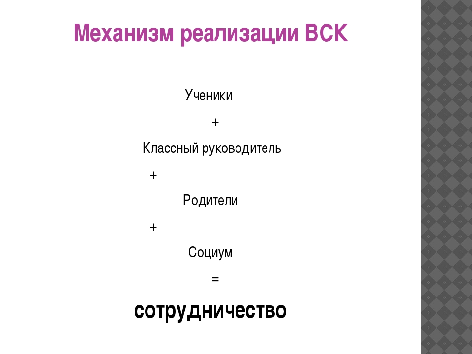 Механизм реализации ВСК Ученики + Классный руководитель + Родители + Социум =...