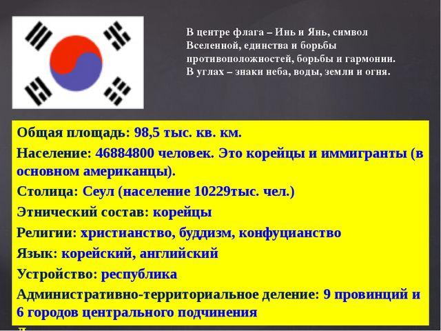 В центре флага – Инь и Янь, символ Вселенной, единства и борьбы противоположн...
