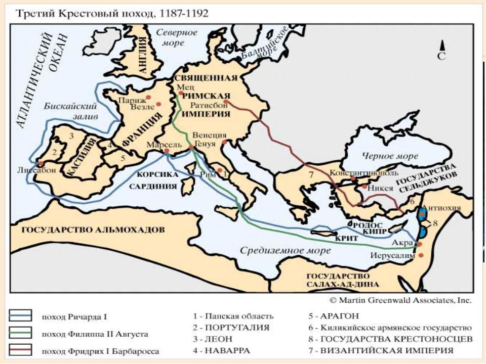Фридрих I Барбаросса – немецкий король Ричард I Львиное Сердце – английский к...