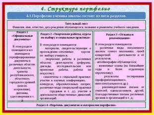 4. Структура портфолио 4.1.Портфолио ученика школы состоит из пяти разделов.