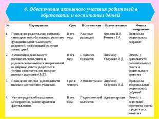 4. Обеспечение активного участия родителей в образовании и воспитании детей