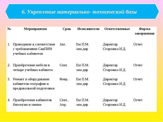 6. Укрепление материально- технической базы №МероприятияСрокИсполнителиО...