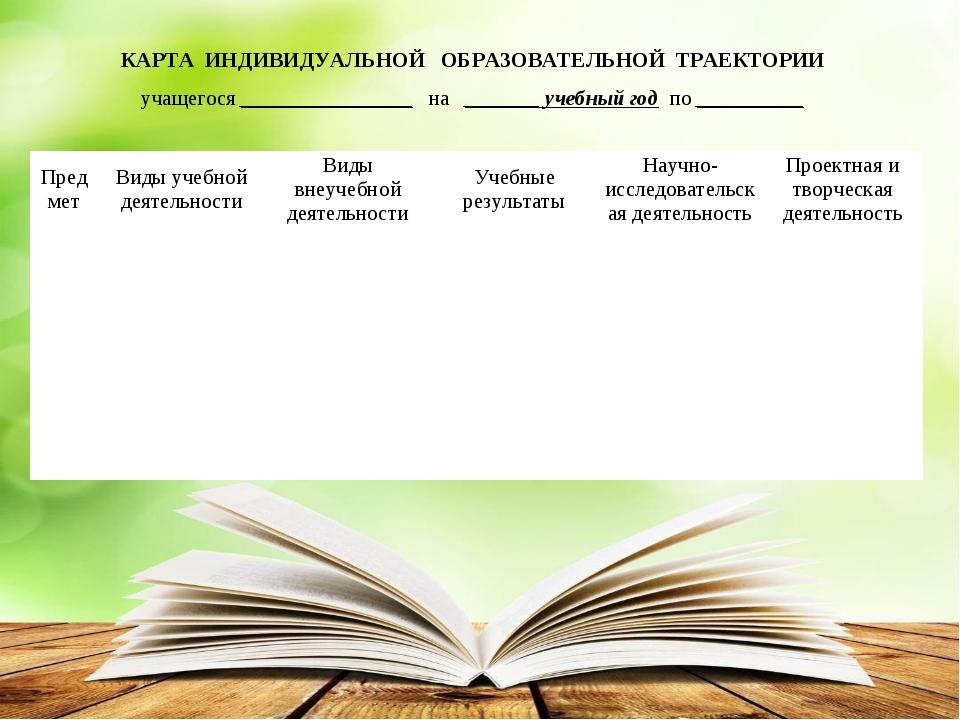 КАРТА ИНДИВИДУАЛЬНОЙ ОБРАЗОВАТЕЛЬНОЙ ТРАЕКТОРИИ учащегося ________________ на...