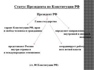 Статус Президента по Конституции РФ Президент РФ Глава государства гарант Кон
