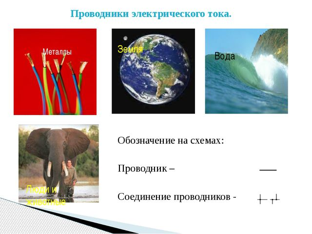 Металлы Проводники электрического тока. Земля Вода Люди и животные Обозначени...