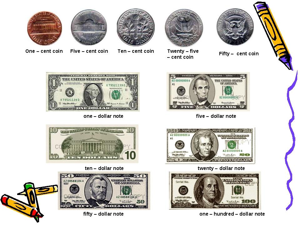 one – dollar note five – dollar note ten – dollar note twenty – dollar note...