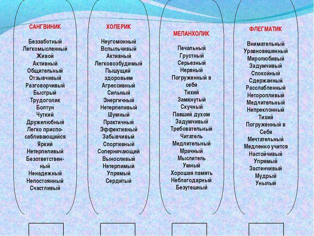 САНГВИНИК Беззаботный Легкомысленный Живой Активный Общительный Отзывчивый Ра...