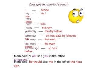 Changes in reported speech I ----- he/she my ----- his / her here ----- ther