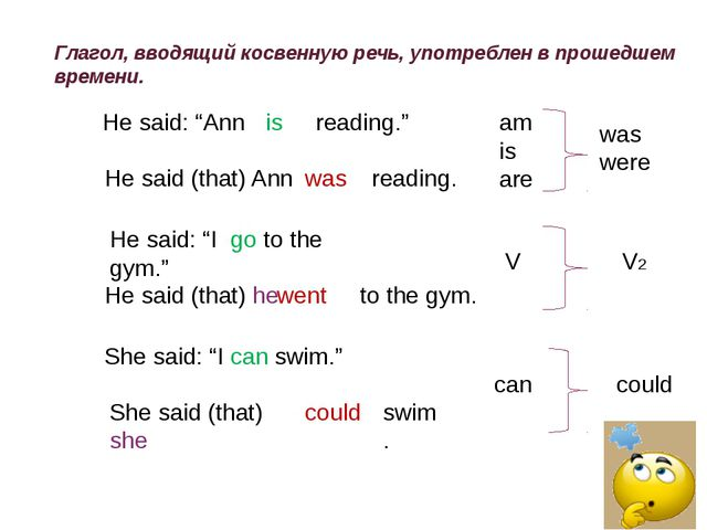 "Не said: ""Ann is reading."" Не said (that) Ann was reading. am is are was were..."