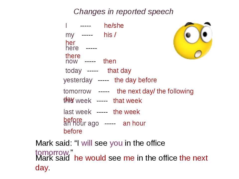 Changes in reported speech I ----- he/she my ----- his / her here ----- ther...
