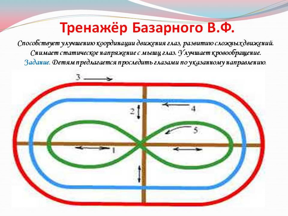 http://900igr.net/datas/pedagogika/Relaksatsija-uprazhnenija/0007-007-Trenazhjor-Bazarnogo-V.F.-Sposobstvuet-uluchsheniju-koordinatsii-dvizhenija.jpg