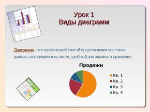 Диаграмма - это графический способ представления числовых данных, находящихся