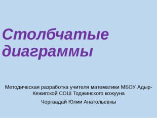 Столбчатые диаграммы Методическая разработка учителя математики МБОУ Адыр-Кеж