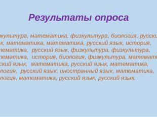 Результаты опроса Физкультура, математика, физкультура, биология, русский язы
