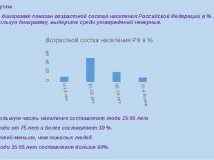 6 Группа 1.На диаграмме показан возрастной состав населения Российской Федера