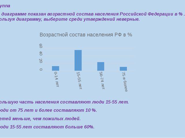 6 Группа 1.На диаграмме показан возрастной состав населения Российской Федера...