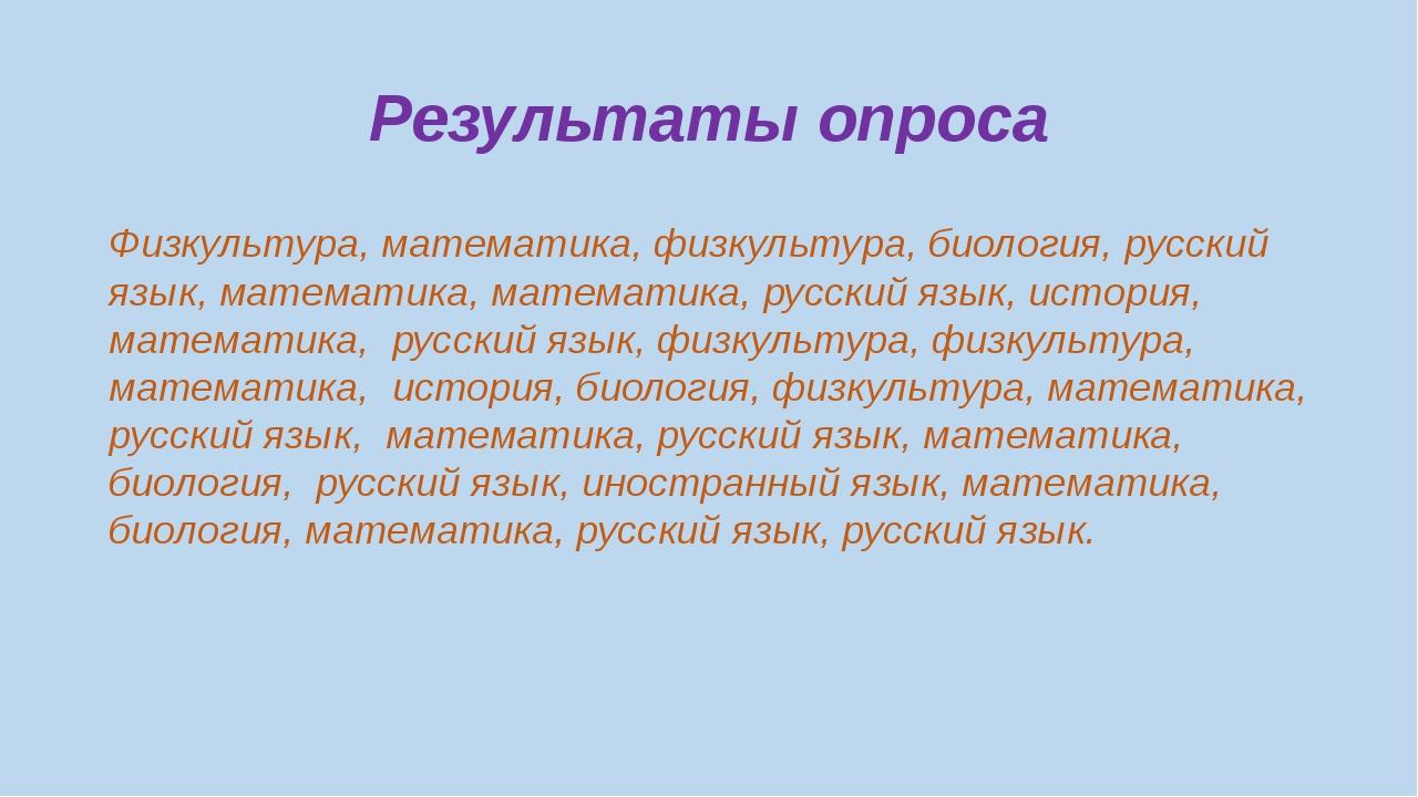 Результаты опроса Физкультура, математика, физкультура, биология, русский язы...