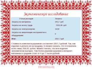 Экономическое исследование Стоимость комплекта рушников составляет 2357,7 руб