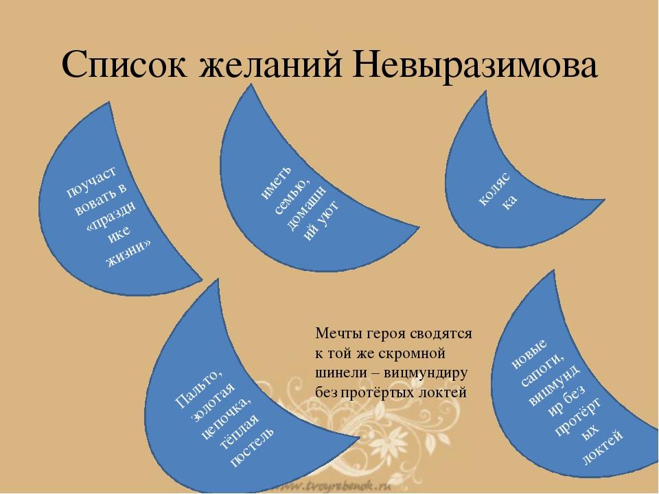Список желаний Невыразимова поучаствовать в «празднике жизни» иметь семью, до...