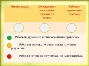Чтение текстаОбсуждение и выполнение задания по текстуРабота с карточками-о