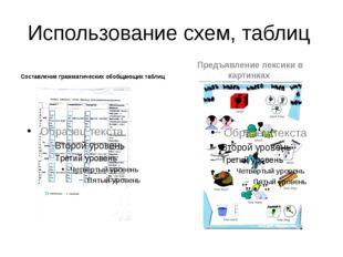 Использование схем, таблиц Составление грамматических обобщающих таблиц Предъ