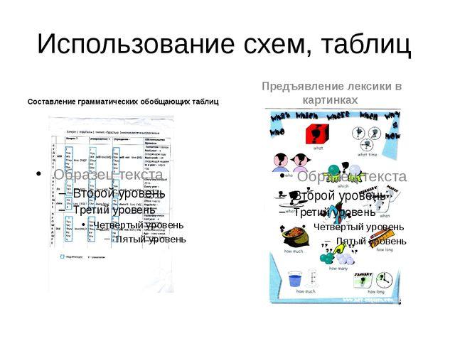 Использование схем, таблиц Составление грамматических обобщающих таблиц Предъ...
