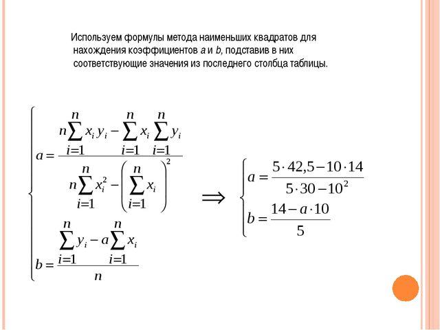 Используем формулы метода наименьших квадратов для нахождения коэффициентов а...