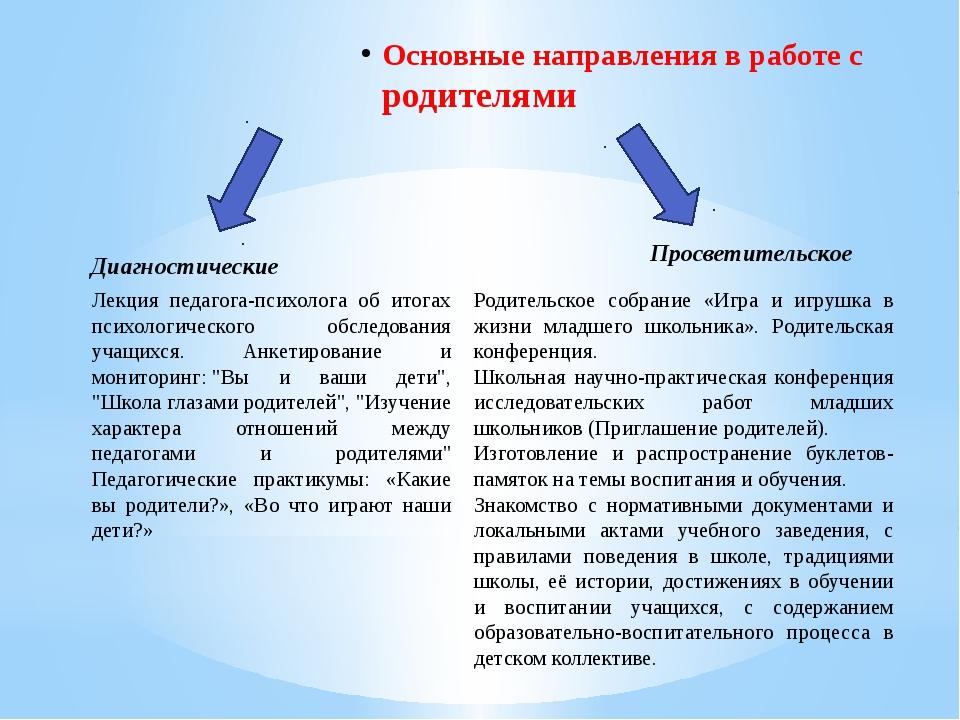 Основные направления в работе с родителями Лекция педагога-психолога об итог...