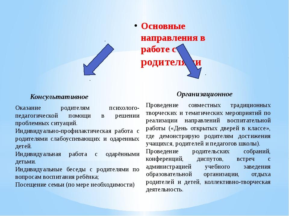 Основные направления в работе с родителями Организационное Консультативное О...