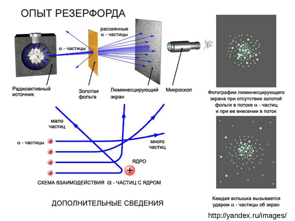 http://yandex.ru/images/