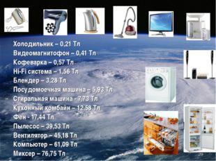 * Холодильник – 0,21 Тл Видеомагнитофон – 0,41 Тл Кофеварка – 0,57 Тл Hi-Fi с