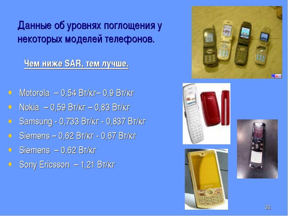 * Данные об уровнях поглощения у некоторых моделей телефонов. Чем ниже SAR, т...