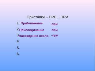 Приближение -при Присоединение -при Нахождение около -при Приставки – ПРЕ, _П