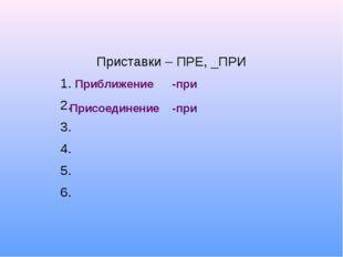 Приближение -при Присоединение -при Приставки – ПРЕ, _ПРИ 1. 2. 3. 4.