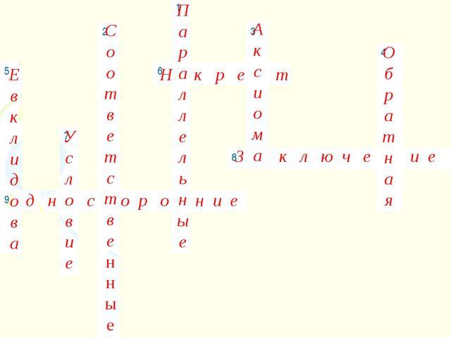 Е в к л и д о в а П а р а л л е л ь н ы е С о о т в е т с т в е н н ы е А к с...