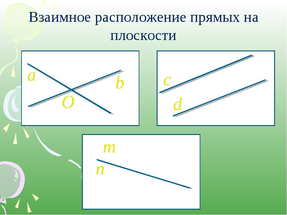 Взаимное расположение прямых на плоскости