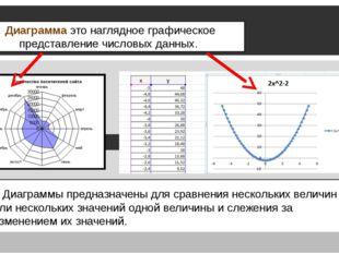 Диаграмма это наглядное графическое представление числовых данных. Диаграммы