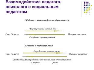 Взаимодействие педагога-психолога с социальным педагогом 1 Работа с личными д