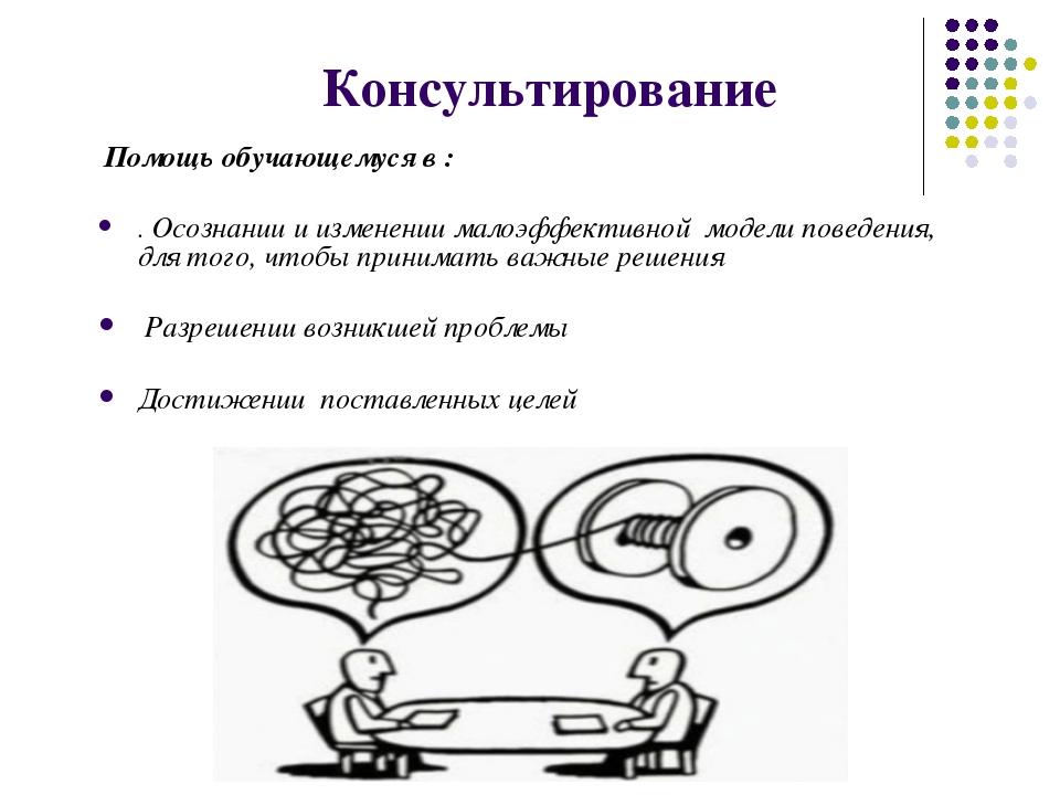 Консультирование Помощь обучающемуся в : . Осознании и изменении малоэффекти...