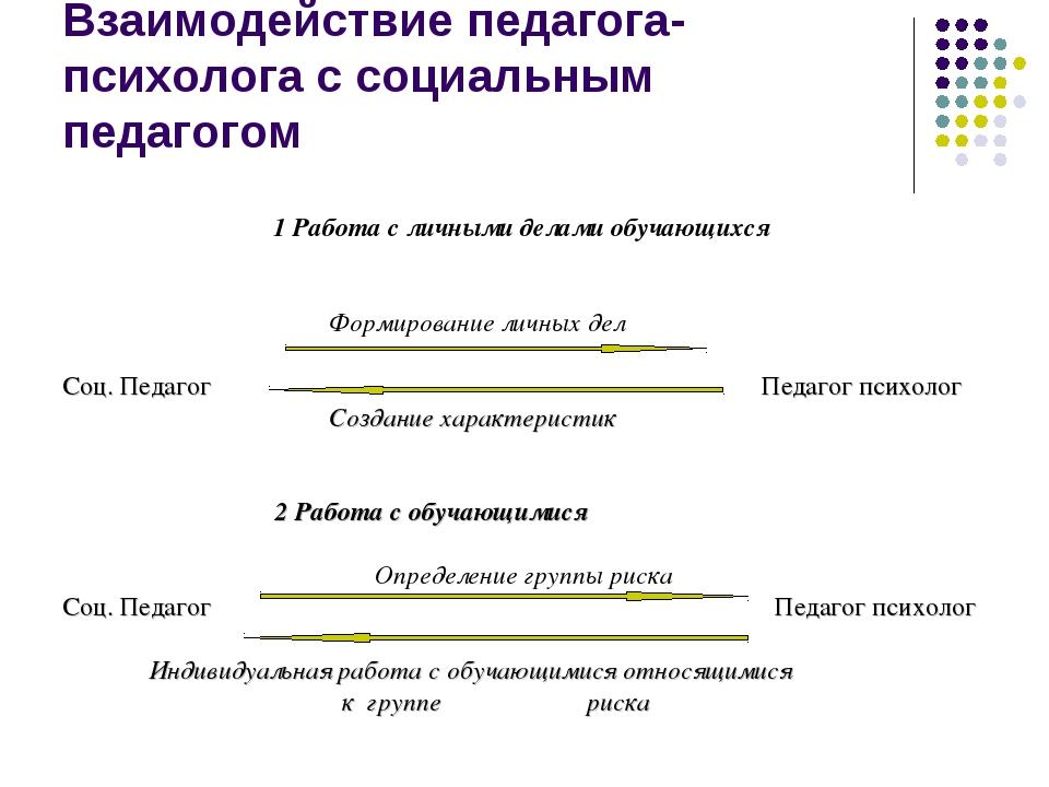 Взаимодействие педагога-психолога с социальным педагогом 1 Работа с личными д...