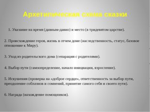 Архетипическая схема сказки 1. Указание на время (давным-давно) и место (в тр